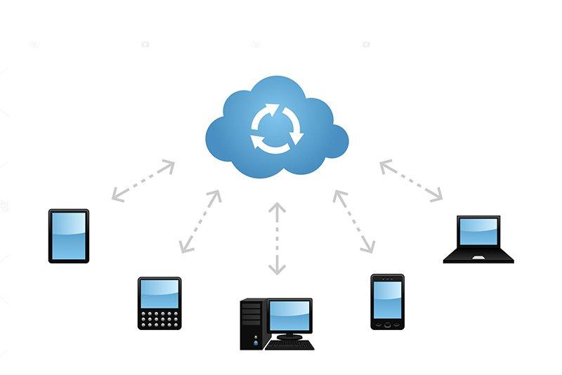 cloud synchronization
